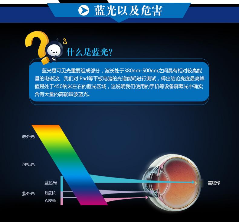 关于LED蓝光危害性,欧洲照协相关回答