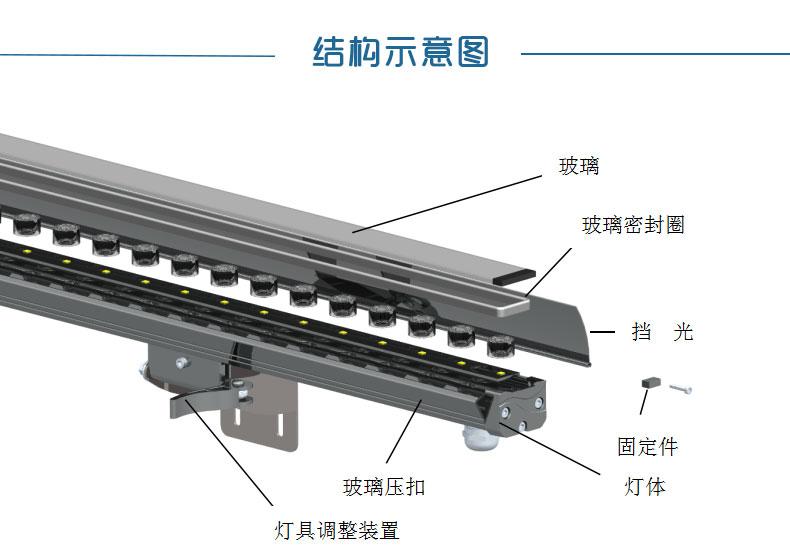 DG5007产品详细页模板_10